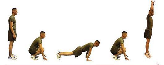 Техника выполнения упражнения бурпи